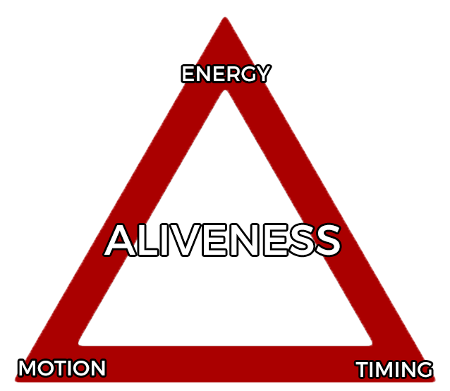 aliveness-triangle